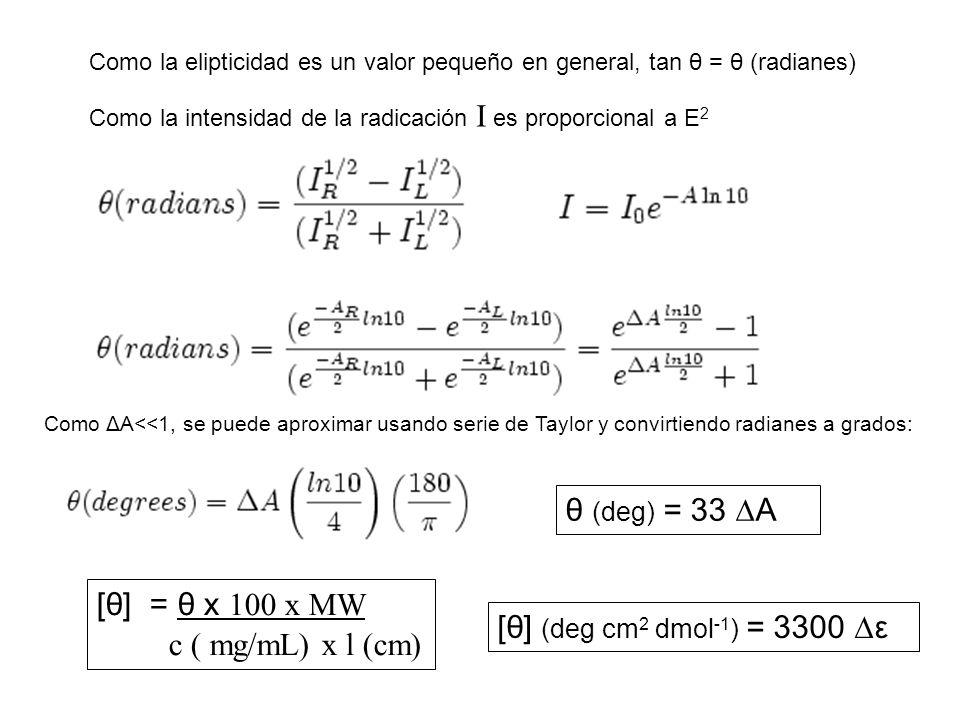 θ (deg) = 33 DA [θ] = θ x 100 x MW c ( mg/mL) x l (cm)